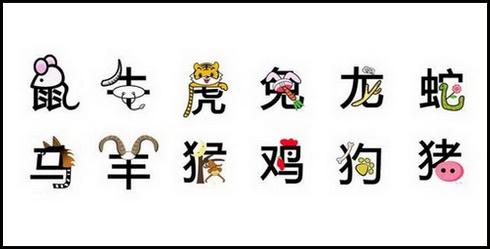 chinese sterrenbeeld haan