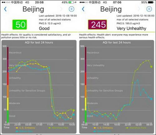 249-wonen-in-china-en-de-actualiteit-2-1