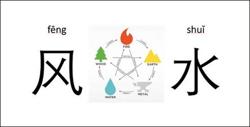(396) Fengshui als je een huis koopt
